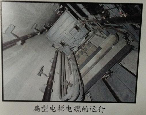 电梯随行电缆